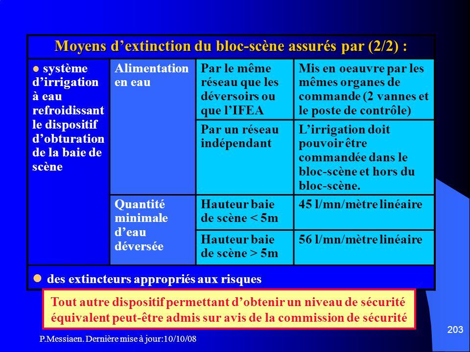 P.Messiaen. Dernière mise à jour:10/10/08 202 Moyens d'extinction du bloc-scène assurés par (1/2) :  une installation RIA DN 25/8  déversoirs ponctu
