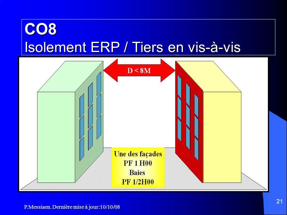P.Messiaen. Dernière mise à jour:10/10/08 20 CO7 Isolement latéral d'un ERP (3/3) Couverture au même niveau