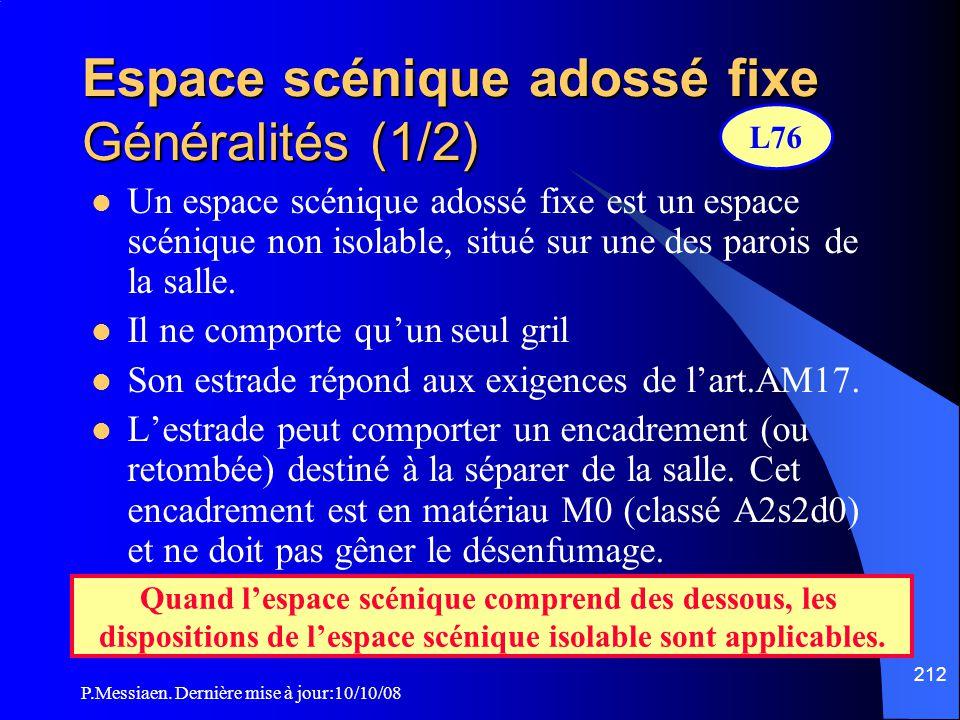 P.Messiaen. Dernière mise à jour:10/10/08 211 Espace scénique adossé fixe