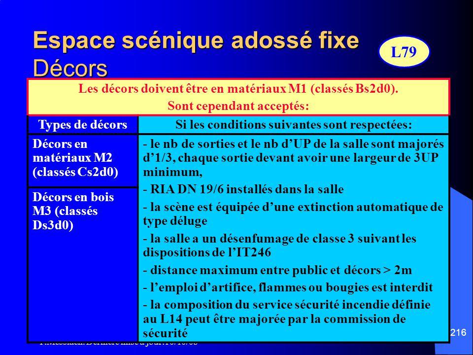 P.Messiaen. Dernière mise à jour:10/10/08 215 Espace scénique adossé fixe Aménagements techniques Praticables et plates- formes mobiles réglables en h