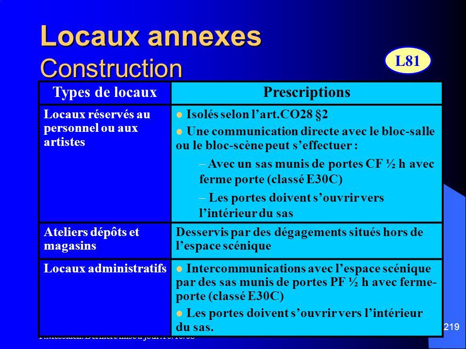 P.Messiaen. Dernière mise à jour:10/10/08 218 5ème partie: Mesures applicables aux locaux annexes Les locaux annexes regroupent : - les ateliers, dépô