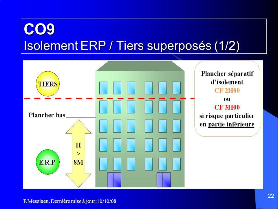 P.Messiaen. Dernière mise à jour:10/10/08 21 CO8 Isolement ERP / Tiers en vis-à-vis