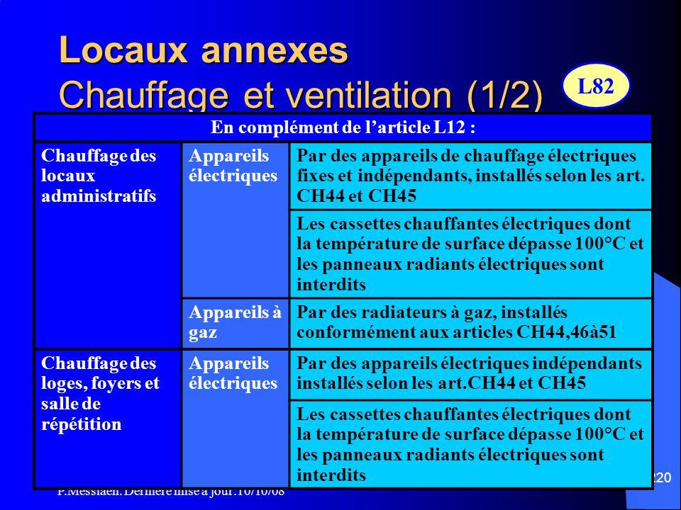 P.Messiaen. Dernière mise à jour:10/10/08 219 Locaux annexes Construction Types de locauxPrescriptions Locaux réservés au personnel ou aux artistes 