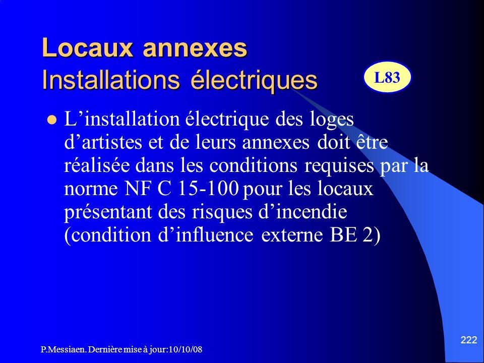 P.Messiaen. Dernière mise à jour:10/10/08 221 Locaux annexes Chauffage et ventilation (2/2) Les circuits de ventilation générale (soufflage et reprise