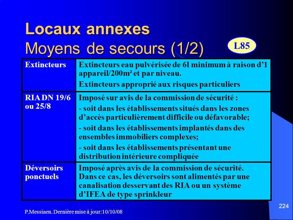 P.Messiaen. Dernière mise à jour:10/10/08 223 Locaux annexes Eclairage  Un éclairage de sécurité peut être imposé, pour éclairer des dispositifs de s