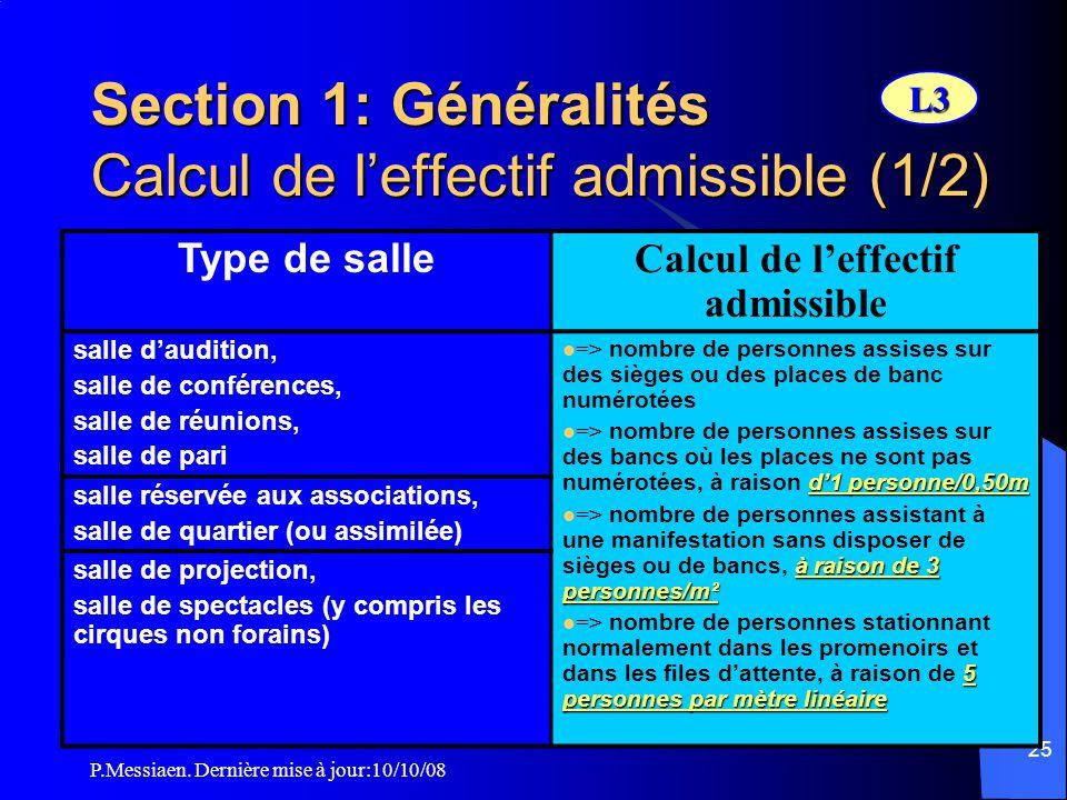 P.Messiaen. Dernière mise à jour:10/10/08 24 Section 1: Généralités Promenoirs et bergerie Promenoirs (L2 §1)Bergeries (L2 §2) ● Toutes les surfaces p