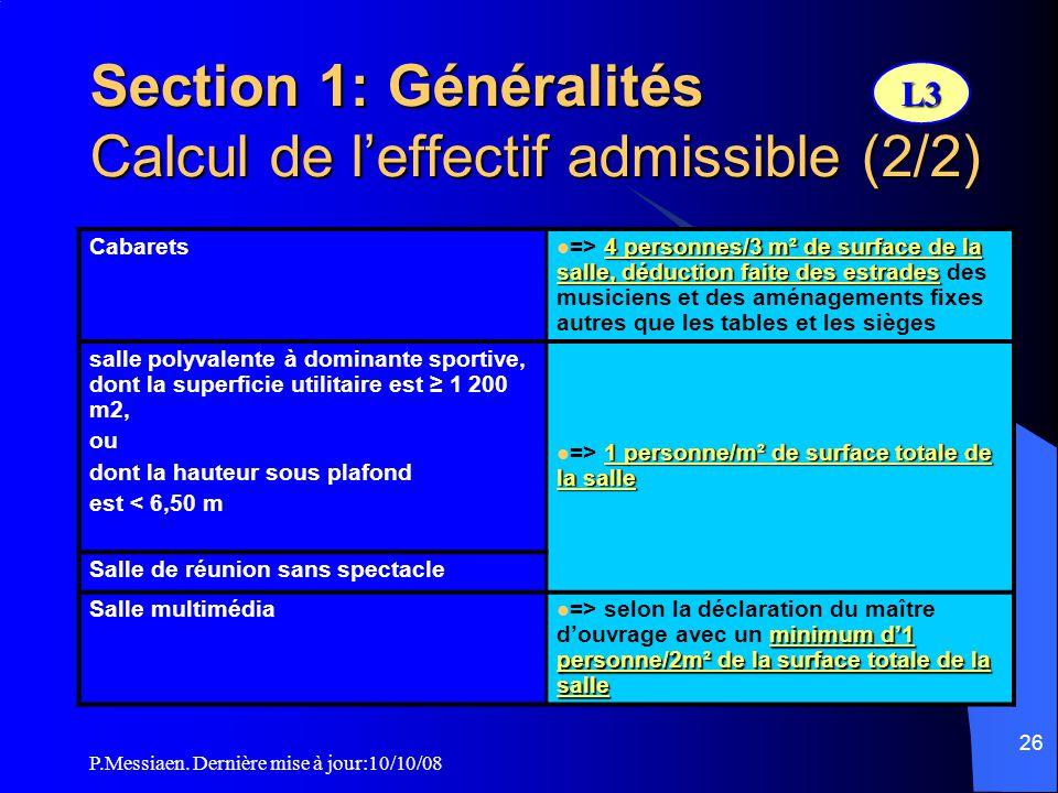 P.Messiaen. Dernière mise à jour:10/10/08 25 Section 1: Généralités Calcul de l'effectif admissible (1/2) Type de salle Calcul de l'effectif admissibl