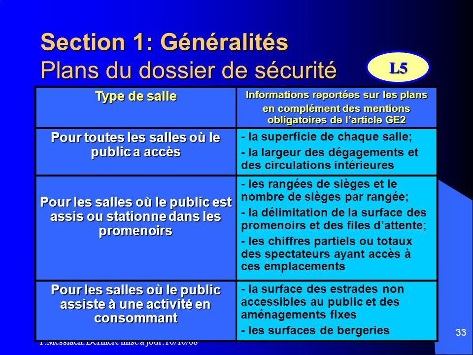 P.Messiaen. Dernière mise à jour:10/10/08 32 PS Parking souterrain PS13 PS13 : Distance à parcourir pour atteindre un escalier ou une issue hors zone
