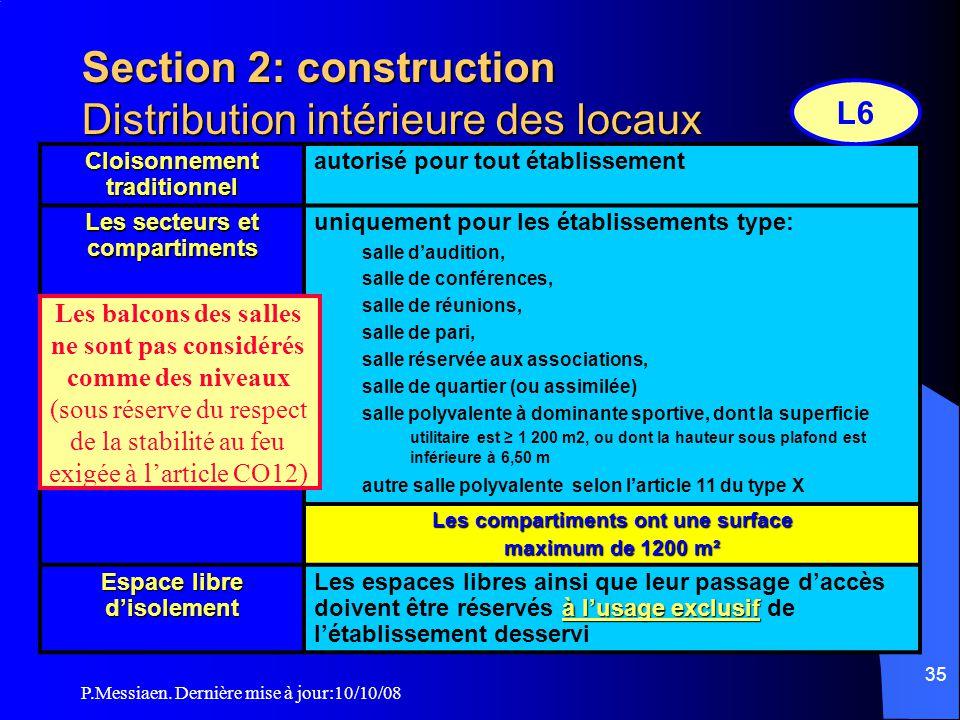 P.Messiaen. Dernière mise à jour:10/10/08 34 GE2 Dossier de sécurité  Concerne la composition du dossier de sécurité remis par l'exploitant à la comm