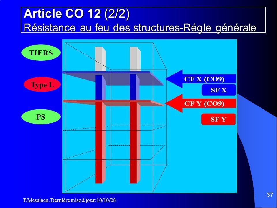 P.Messiaen. Dernière mise à jour:10/10/08 36 Article CO 12 (1/2) Résistance au feu des structures-Régle générale Ets occupant entièrement le bâtiment
