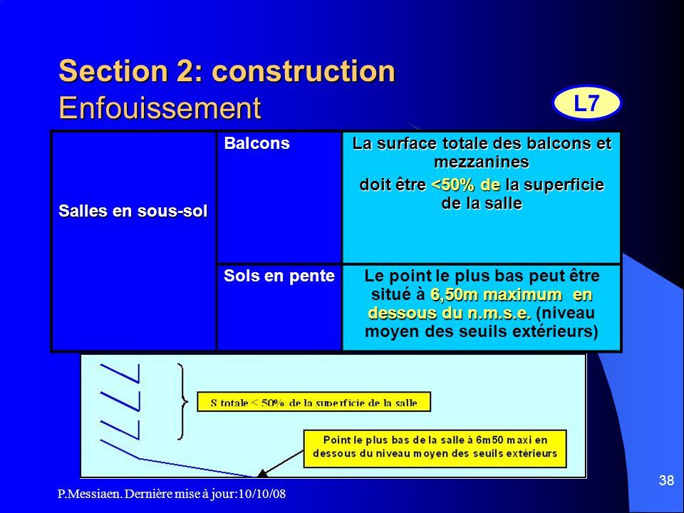 P.Messiaen. Dernière mise à jour:10/10/08 37 Article CO 12 (2/2) Résistance au feu des structures-Régle générale TIERS PS Type L