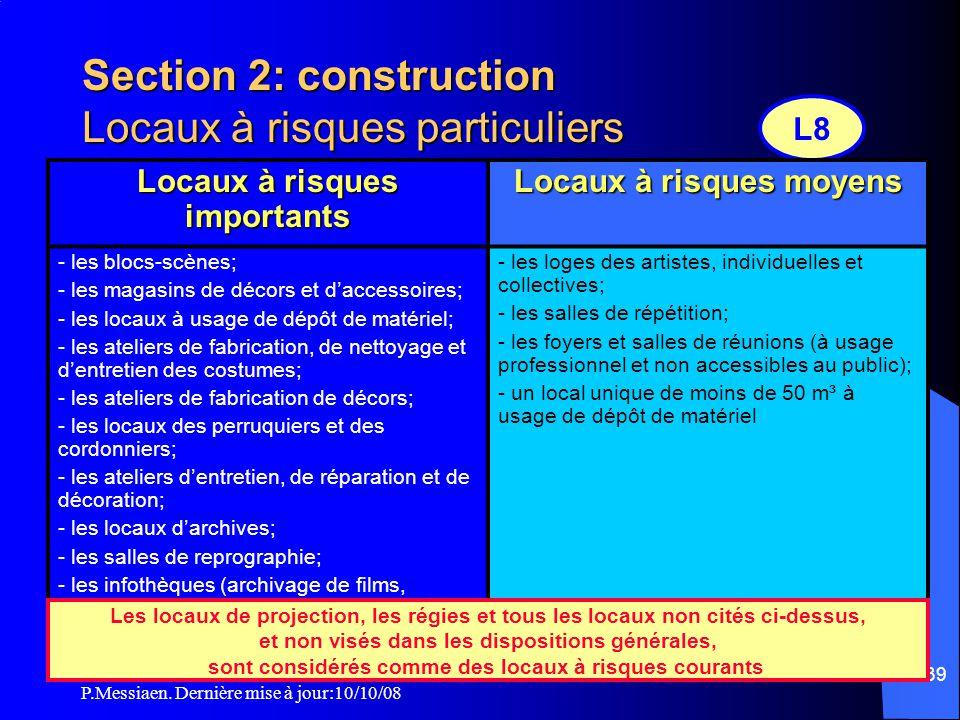 P.Messiaen. Dernière mise à jour:10/10/08 38 Section 2: construction Enfouissement Salles en sous-sol Balcons La surface totale des balcons et mezzani