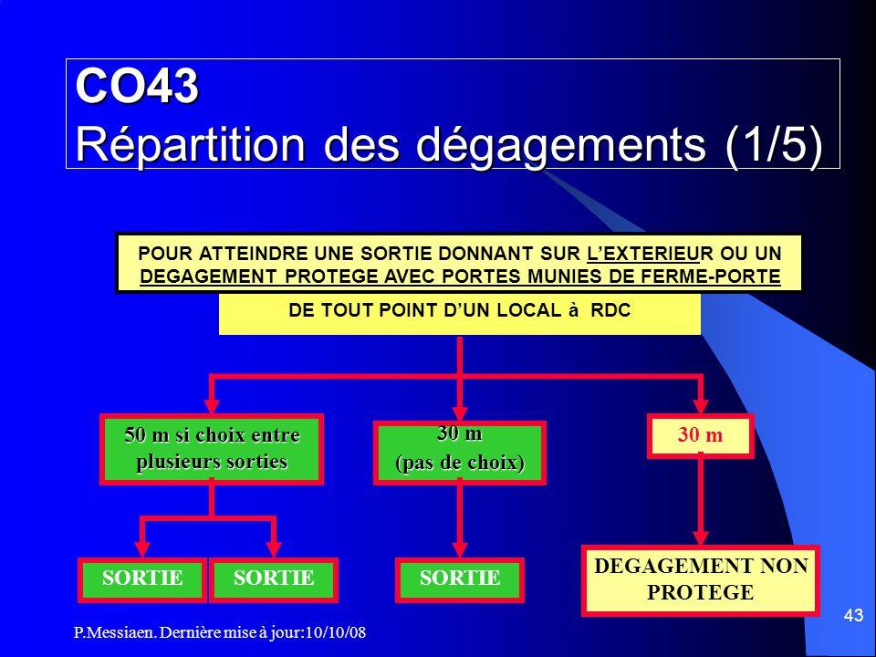 P.Messiaen. Dernière mise à jour:10/10/08 42 Section 3 Dégagements  Si des sorties d'un établissement sont rendues inutilisables, suite à une activit