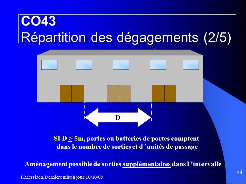 P.Messiaen. Dernière mise à jour:10/10/08 43 CO43 Répartition des dégagements (1/5) DE TOUT POINT D'UN LOCAL à RDC SORTIE 50 m si choix entre plusieur