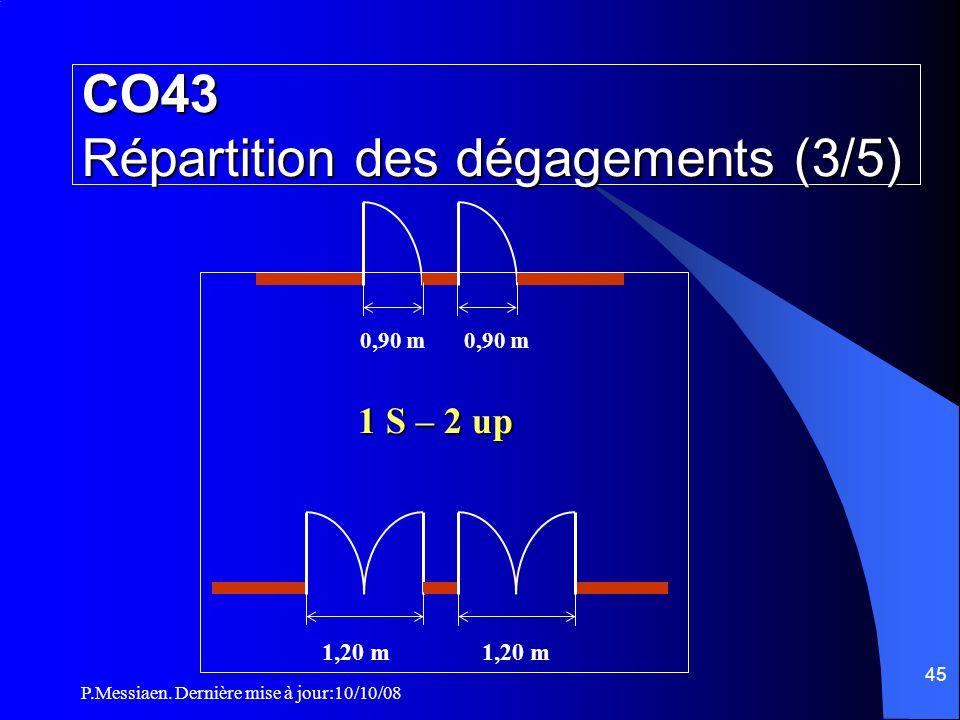 P.Messiaen. Dernière mise à jour:10/10/08 44 CO43 Répartition des dégagements (2/5) D SI D > 5m SI D > 5m, portes ou batteries de portes comptent dans