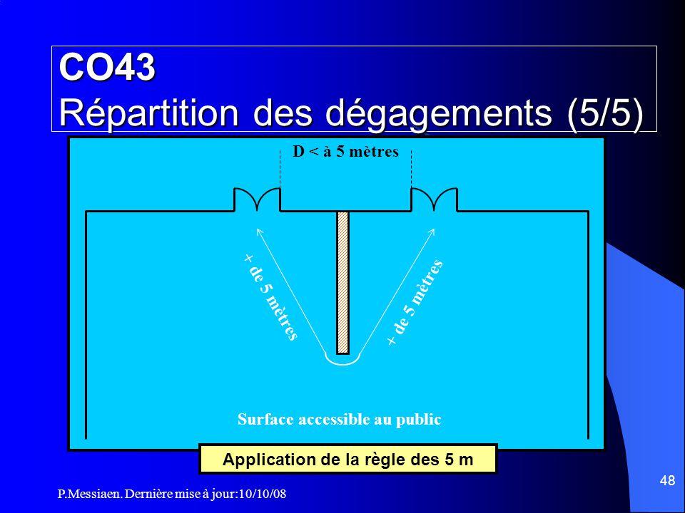 P.Messiaen. Dernière mise à jour:10/10/08 47 1,40 m N.u.p. D > 5 m 2 S – 4 up ou 1 S – N up CO43 Répartition des dégagements (4/5)