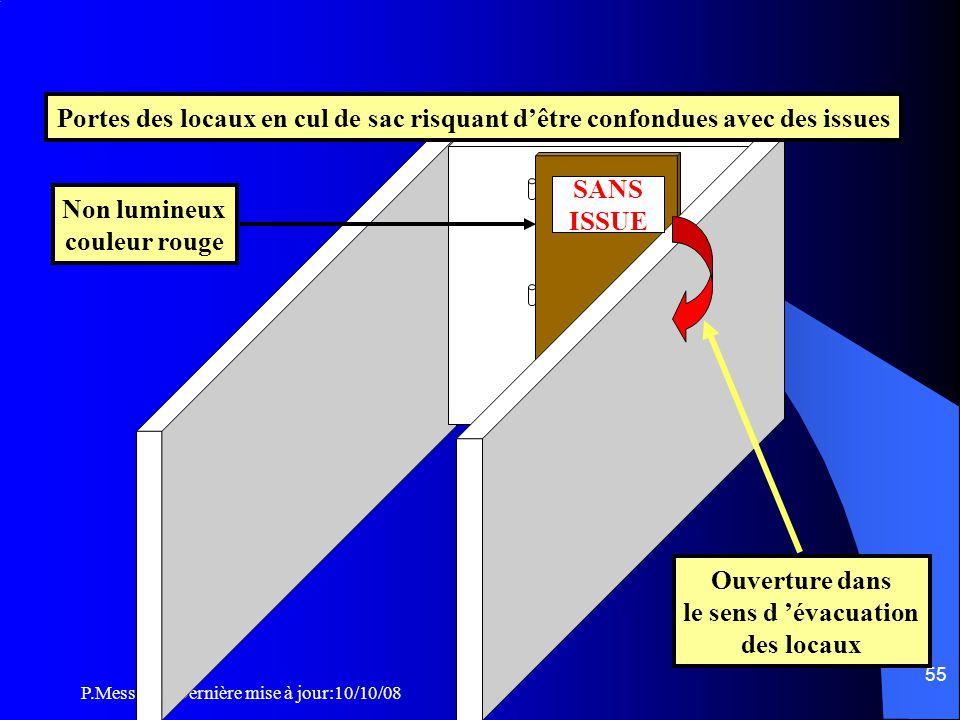 P.Messiaen. Dernière mise à jour:10/10/08 54 CO45 Manœuvre des portes (4/5)