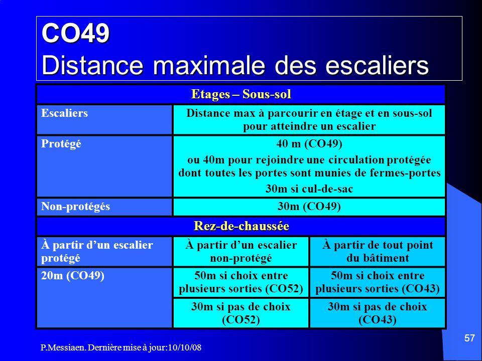 P.Messiaen. Dernière mise à jour:10/10/08 56 Local + 50 personnes CUL-DE-SAC < 10 m SANSISSUE Pas de public CO45 Manœuvre des portes (5/5) Choix