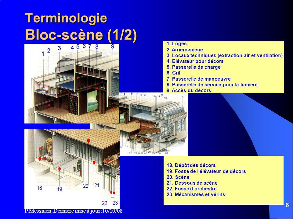 P.Messiaen. Dernière mise à jour:10/10/08 5 Introduction: 1. Terminologie