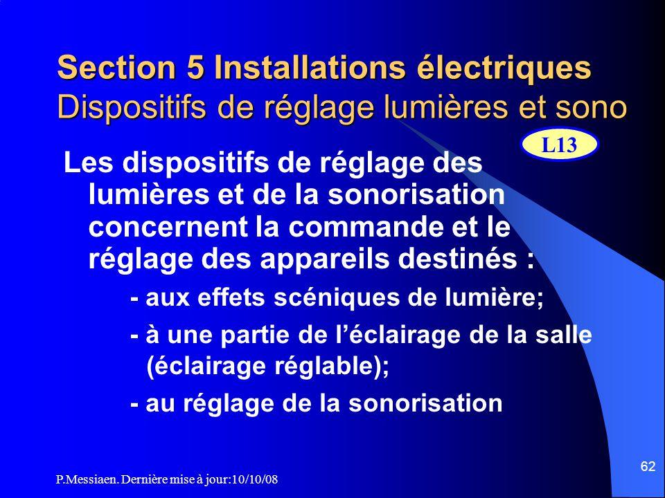 P.Messiaen. Dernière mise à jour:10/10/08 61 Articles CH1 à CH43 (2/2) Chauffage, ventilation, réfrigération, climatisation, conditionnement d'air & i