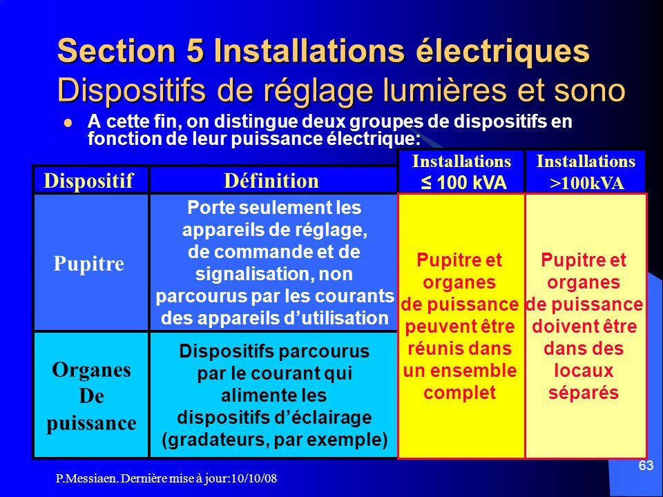 P.Messiaen. Dernière mise à jour:10/10/08 62 Section 5 Installations électriques Dispositifs de réglage lumières et sono Les dispositifs de réglage de