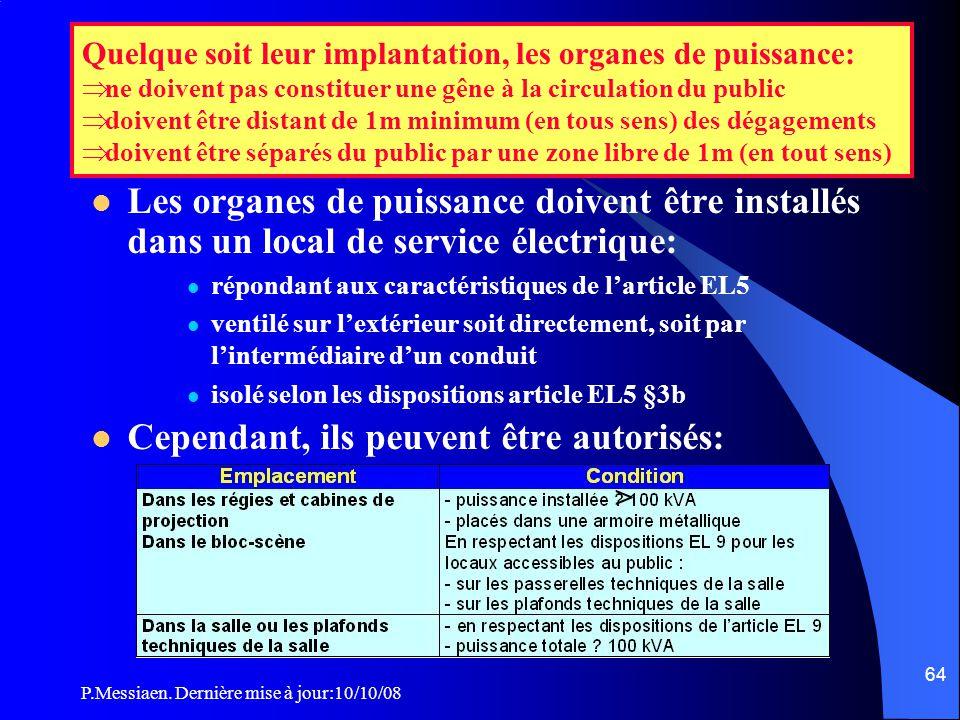 P.Messiaen. Dernière mise à jour:10/10/08 63 Section 5 Installations électriques Dispositifs de réglage lumières et sono  A cette fin, on distingue d