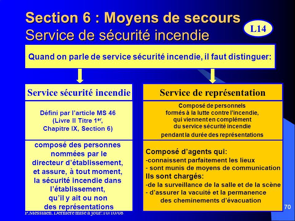 P.Messiaen. Dernière mise à jour:10/10/08 69 Article EL23 Installations semi-permanentes  munies de câbles de catégorie C2 fixés aux éléments stables