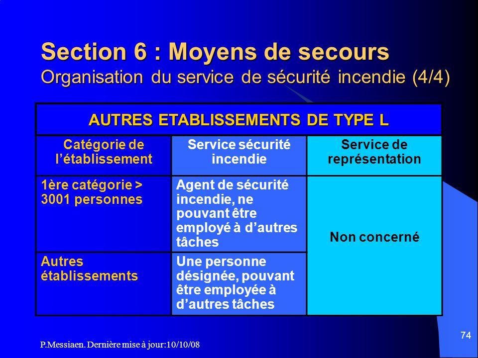 P.Messiaen. Dernière mise à jour:10/10/08 73 Section 6 : Moyens de secours Organisation du service de sécurité incendie (3/4) Catégorie de l'établisse