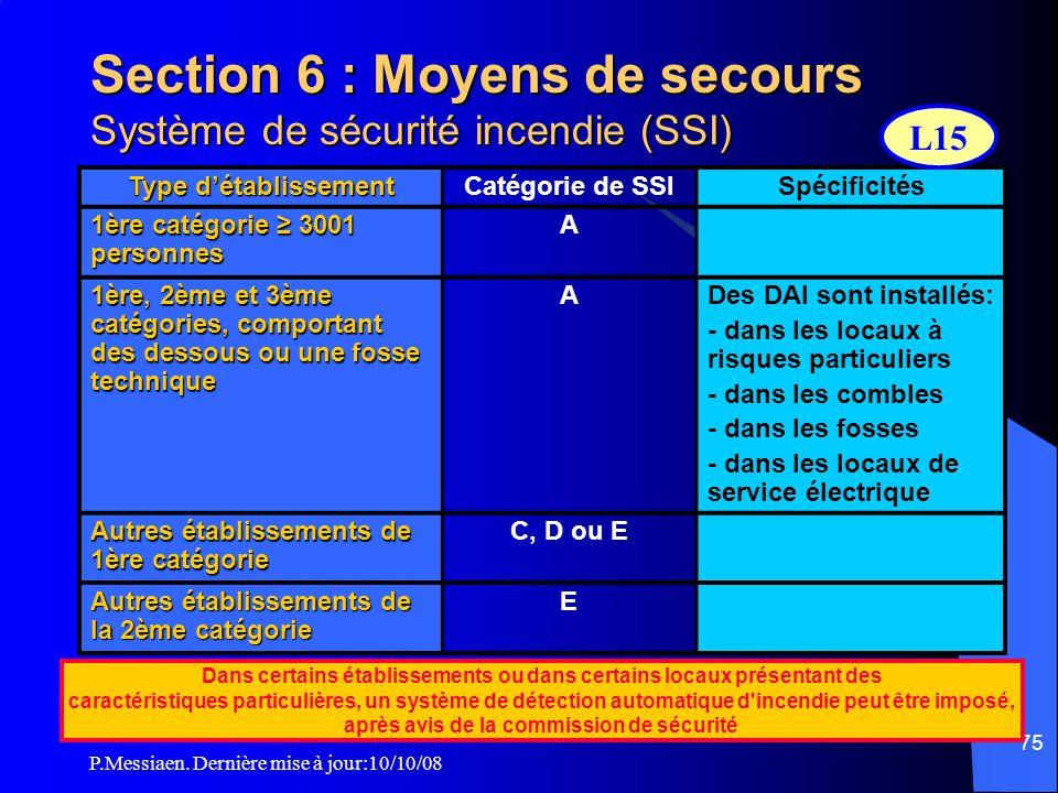 P.Messiaen. Dernière mise à jour:10/10/08 74 Section 6 : Moyens de secours Organisation du service de sécurité incendie (4/4) Catégorie de l'établisse