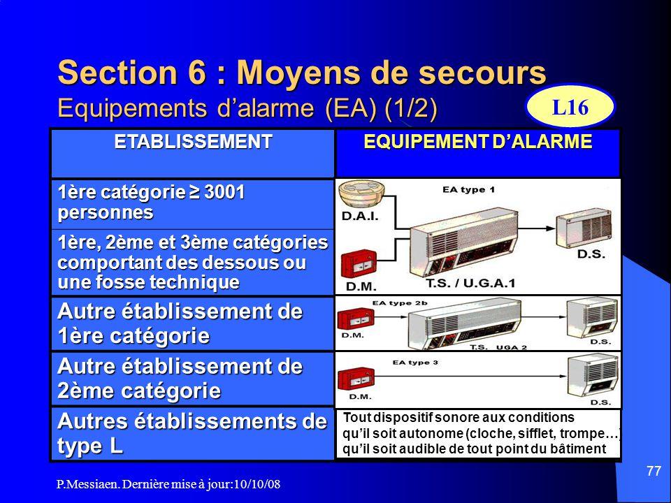 P.Messiaen. Dernière mise à jour:10/10/08 76 Les différents SSI A B C D E