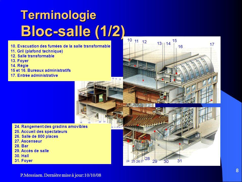 P.Messiaen. Dernière mise à jour:10/10/08 7 Terminologie Bloc-scène (2/2)