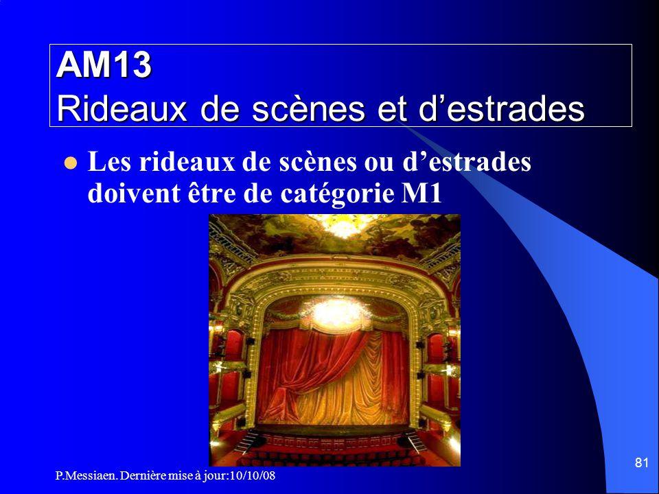 P.Messiaen. Dernière mise à jour:10/10/08 80 AM10 Eléments de décoration flottants  Les éléments de décoration flottants (panneaux publicitaire > 0,5