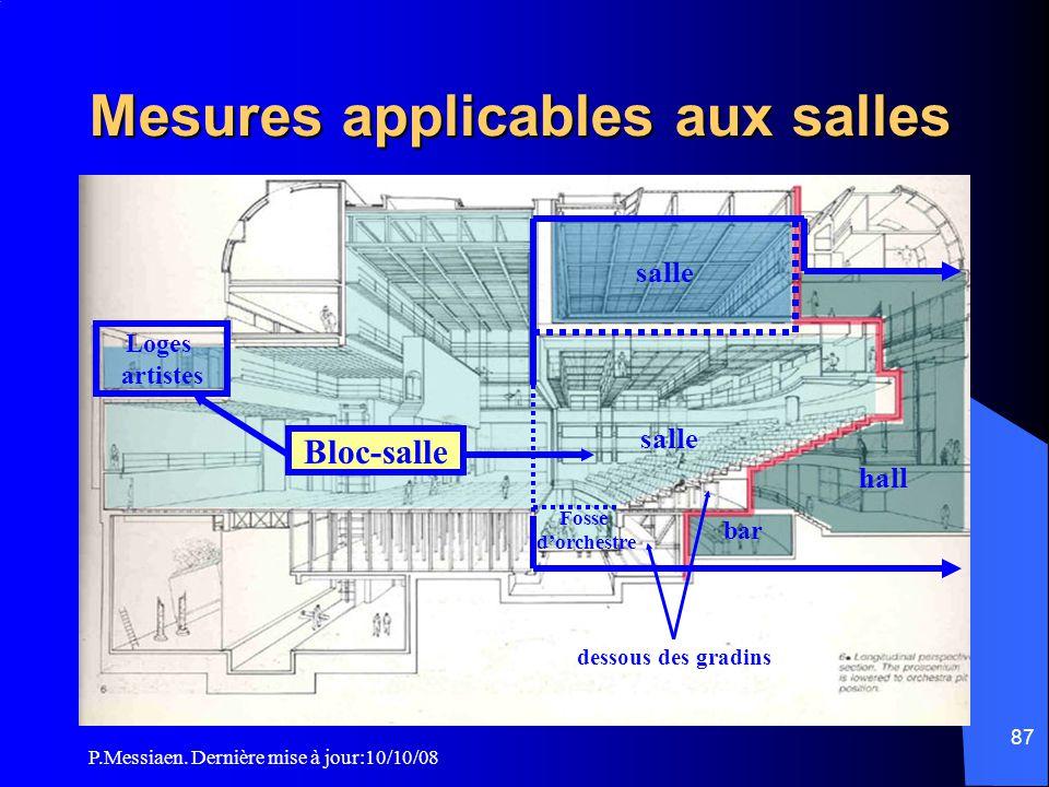 P.Messiaen. Dernière mise à jour:10/10/08 86 Mesures applicables aux salles Définitions et terminologie  La salle  La salle est la partie de l'établ