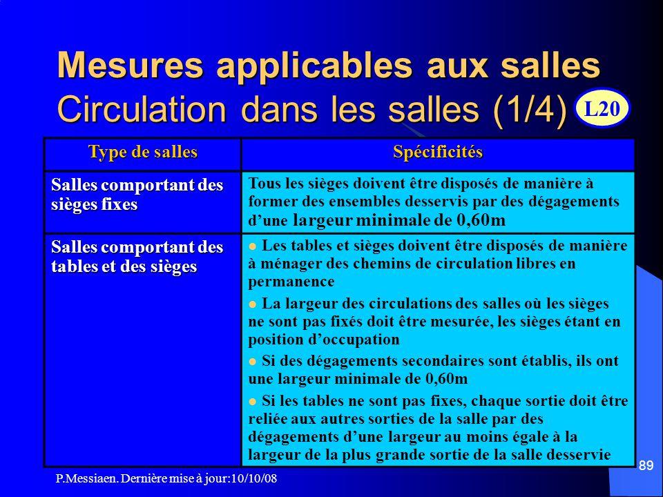 P.Messiaen. Dernière mise à jour:10/10/08 88 Mesures applicables aux salles Installations particulières Les installations techniques aménagées dans le