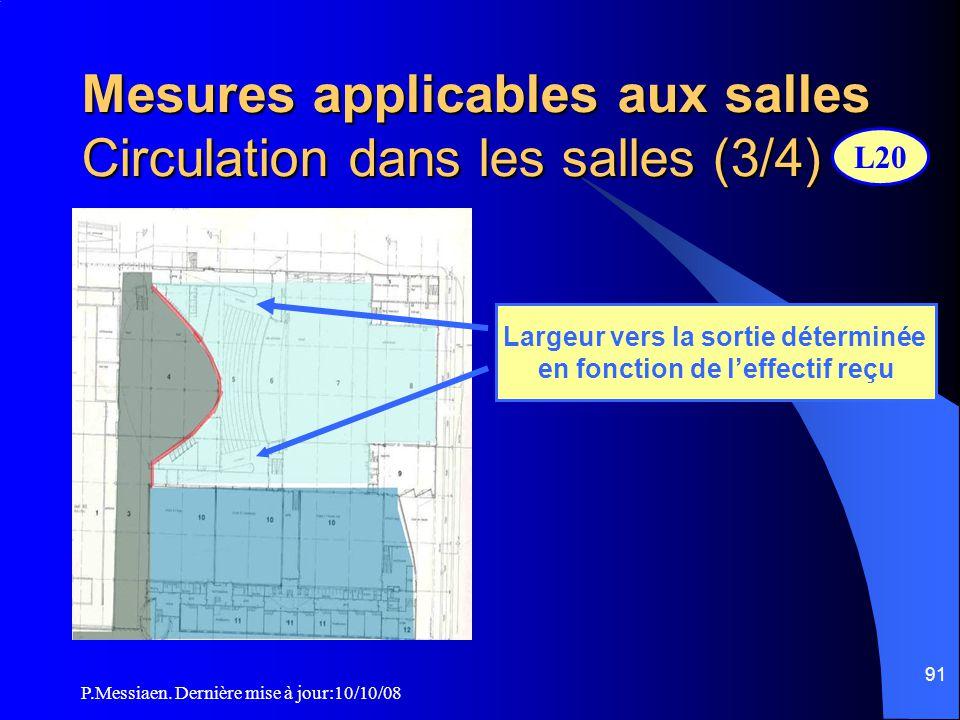 P.Messiaen. Dernière mise à jour:10/10/08 90 Mesures applicables aux salles Circulation dans les salles (2/4) Type de salleSpécificités Salles comport