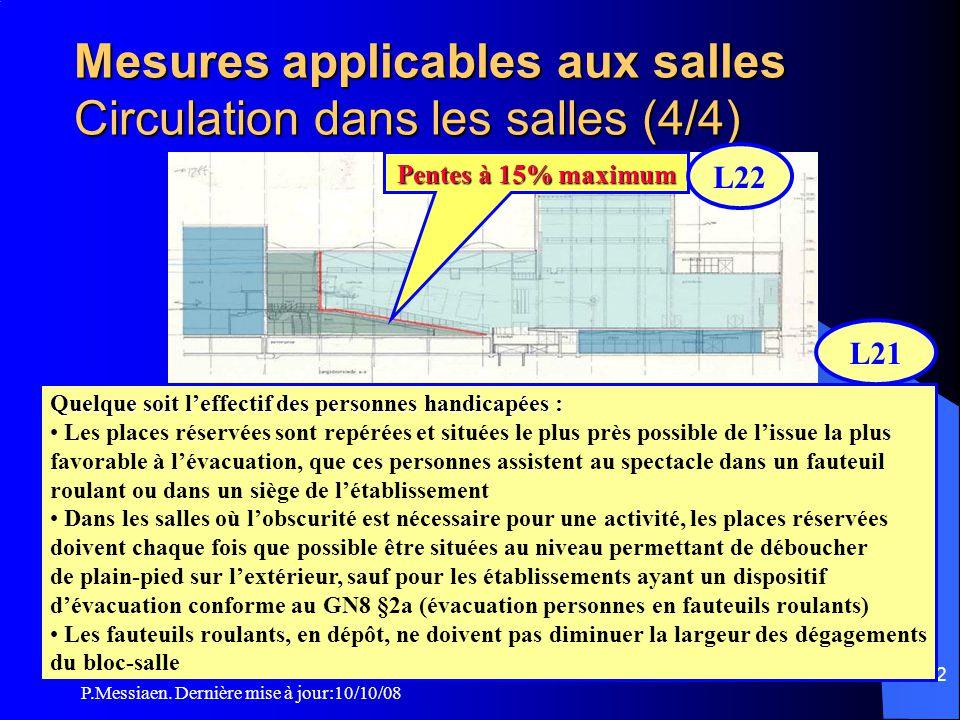 P.Messiaen. Dernière mise à jour:10/10/08 91 Mesures applicables aux salles Circulation dans les salles (3/4) Largeur vers la sortie déterminée en fon