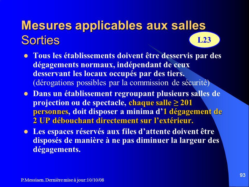 P.Messiaen. Dernière mise à jour:10/10/08 92 Mesures applicables aux salles Circulation dans les salles (4/4) Pentes à 15% maximum Quelque soit l'effe