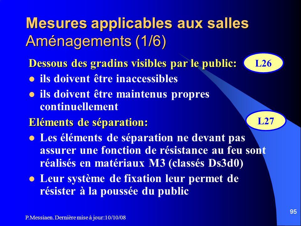 P.Messiaen. Dernière mise à jour:10/10/08 94 Mesures applicables aux salles Loges du public et vestiaires  Les portes des loges du public susceptible