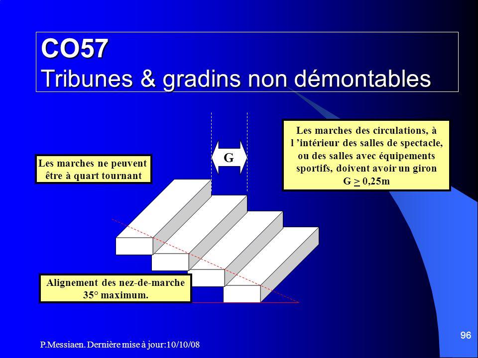 P.Messiaen. Dernière mise à jour:10/10/08 95 Mesures applicables aux salles Aménagements (1/6) Dessous des gradins visibles par le public:  ils doive