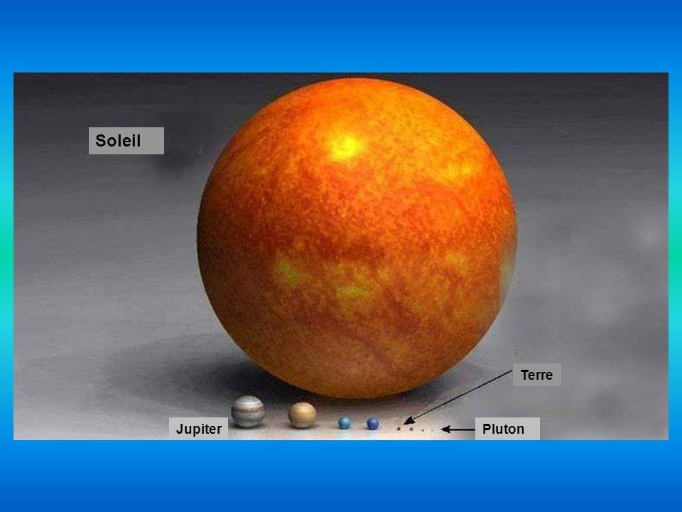 Terre Pluton Mars Mercure Venus