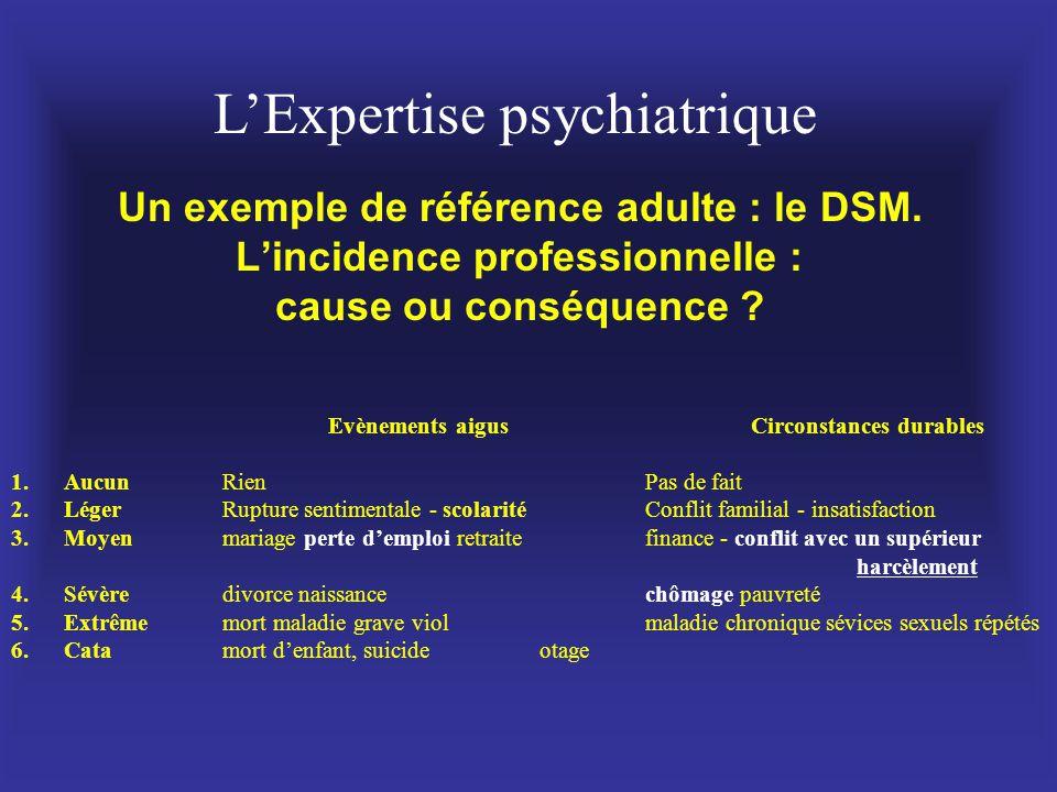 L'Expertise psychiatrique Un exemple de référence adulte : le DSM. L'incidence professionnelle : cause ou conséquence ? Evènements aigusCirconstances