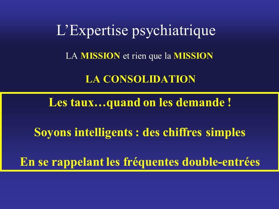 L'Expertise psychiatrique LA MISSION et rien que la MISSION LA CONSOLIDATION Les taux…quand on les demande ! Soyons intelligents : des chiffres simple