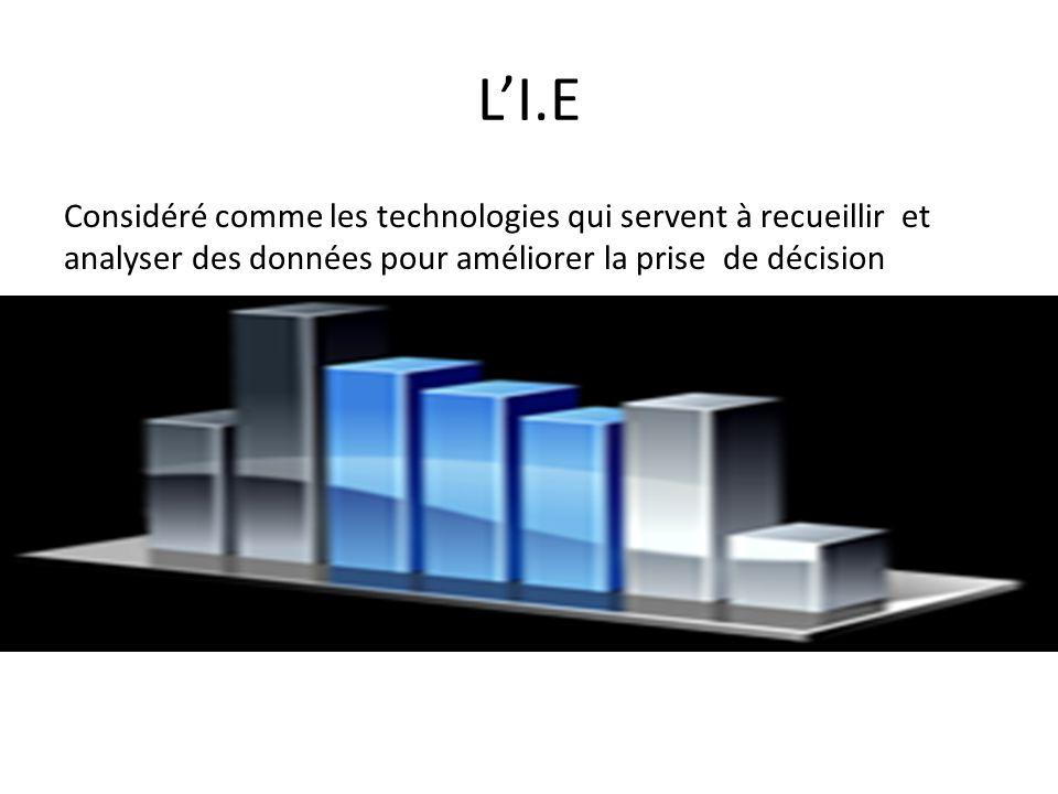 L'I.E Considéré comme les technologies qui servent à recueillir et analyser des données pour améliorer la prise de décision