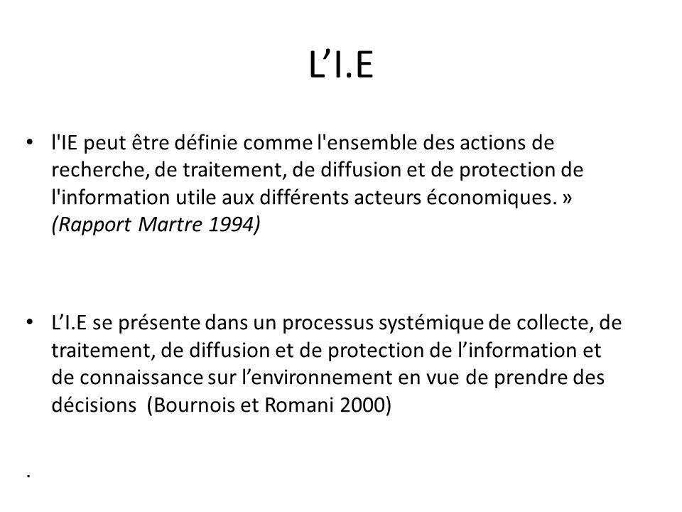 L'I.E • l'IE peut être définie comme l'ensemble des actions de recherche, de traitement, de diffusion et de protection de l'information utile aux diff
