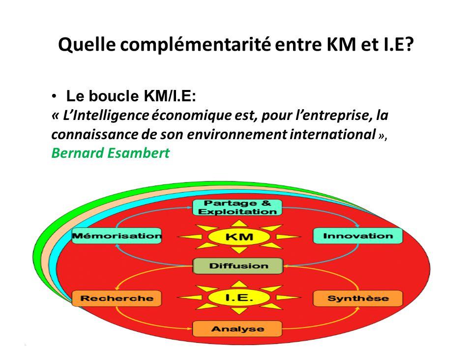 Quelle complémentarité entre KM et I.E? •Le boucle KM/I.E: « L'Intelligence économique est, pour l'entreprise, la connaissance de son environnement in