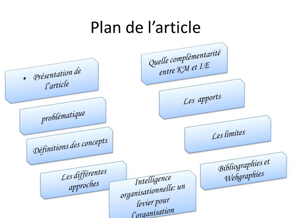 Plan de l'article