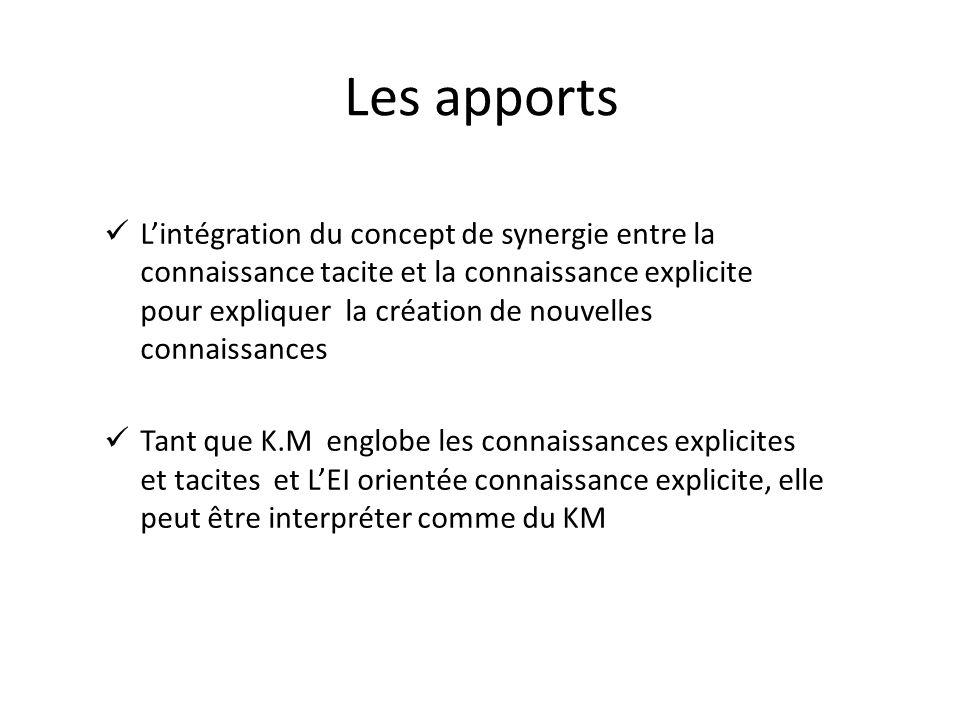 Les apports  L'intégration du concept de synergie entre la connaissance tacite et la connaissance explicite pour expliquer la création de nouvelles c