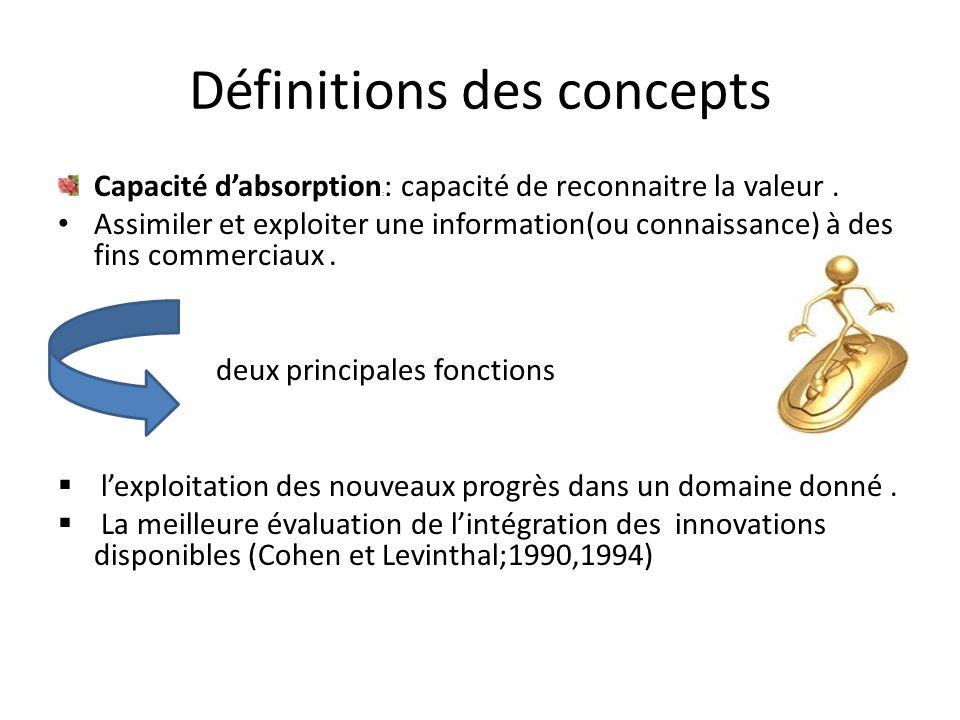 Définitions des concepts Capacité d'absorption : : capacité de reconnaitre la valeur. • Assimiler et exploiter une information(ou connaissance) à des