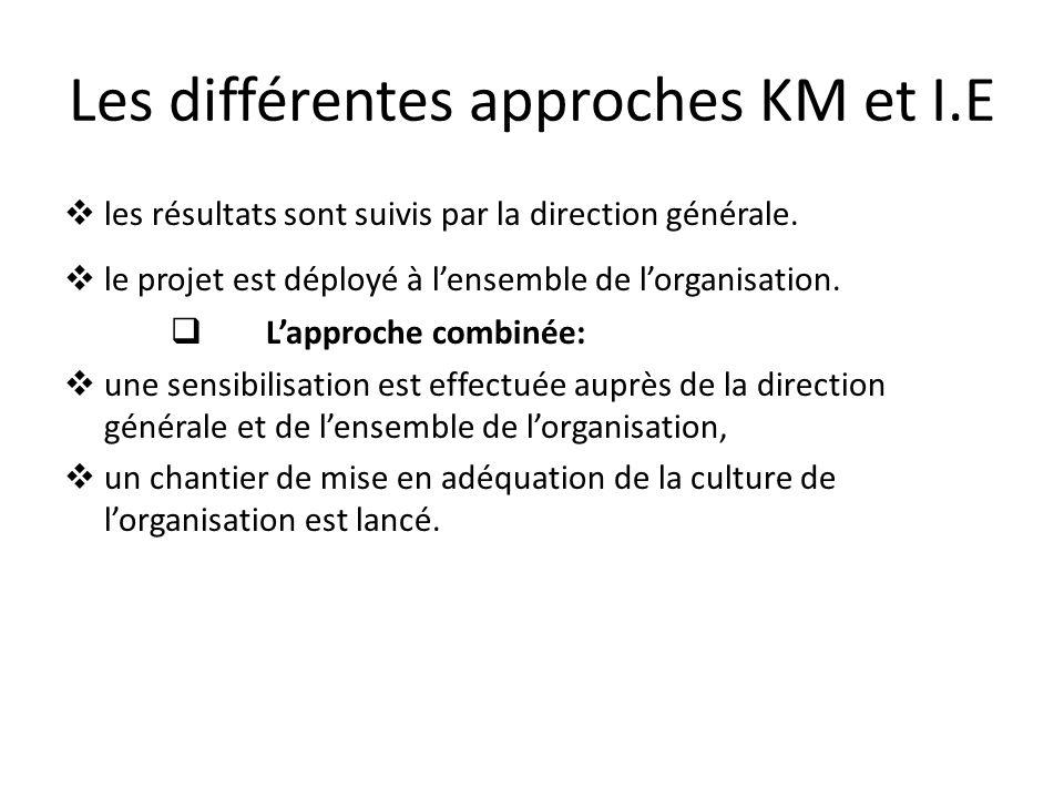 Les différentes approches KM et I.E  les résultats sont suivis par la direction générale.  le projet est déployé à l'ensemble de l'organisation.  L