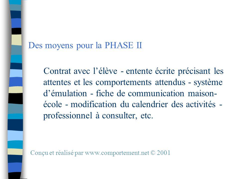Des moyens pour la PHASE II Contrat avec l'élève - entente écrite précisant les attentes et les comportements attendus - système d'émulation - fiche de communication maison- école - modification du calendrier des activités - professionnel à consulter, etc.